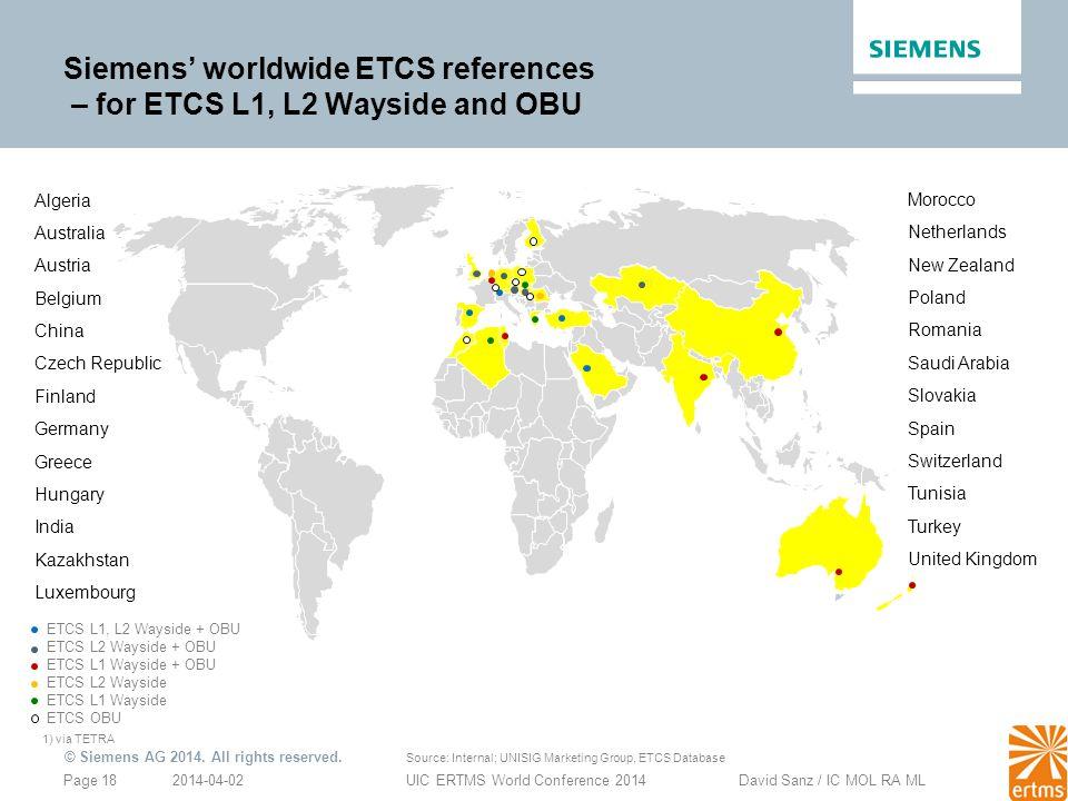 2014-04-02Page 18UIC ERTMS World Conference 2014 David Sanz / IC MOL RA ML © Siemens AG 2014. All rights reserved. Algeria Australia Austria Belgium C