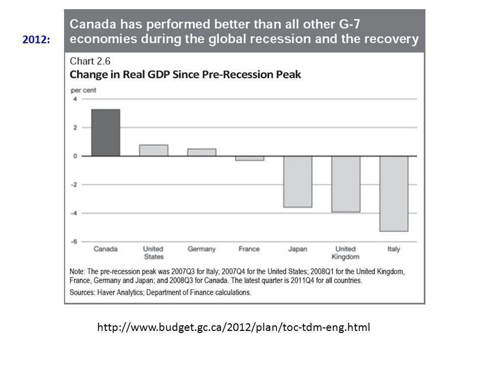 http://www.budget.gc.ca/2012/plan/toc-tdm-eng.html 2012: