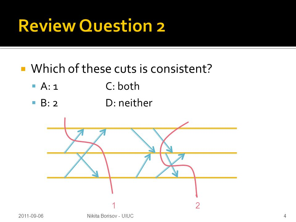  Which of these cuts is consistent.