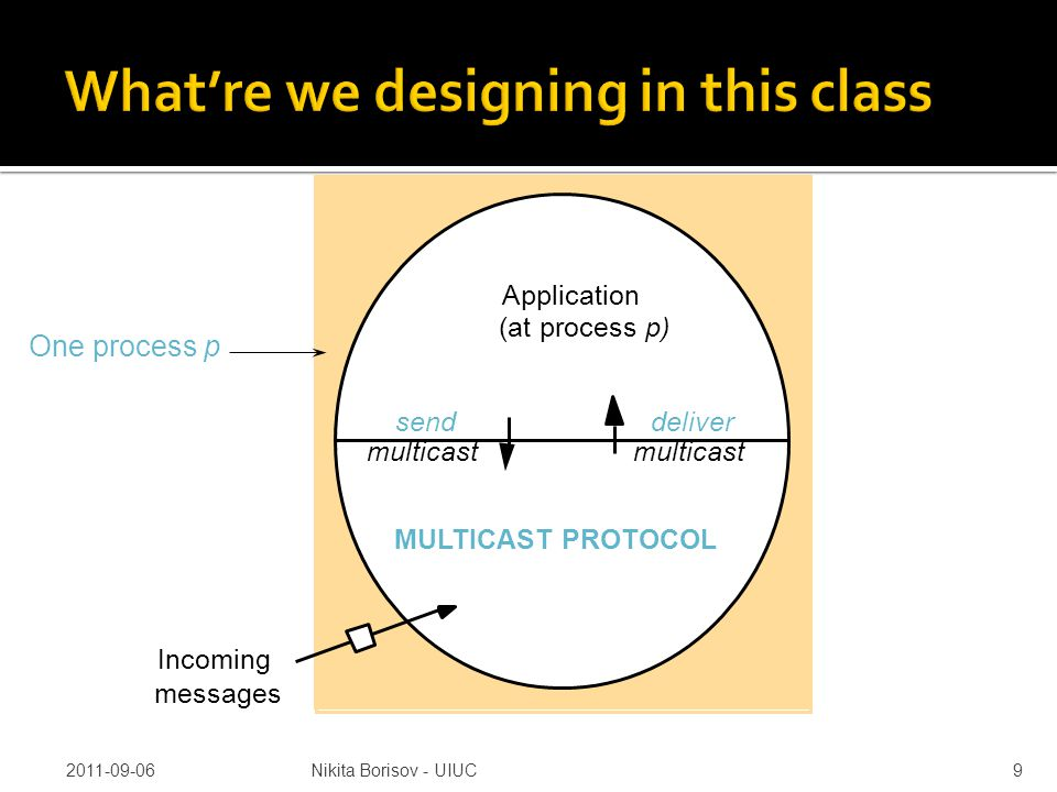 Application (at process p) MULTICAST PROTOCOL send multicast Incoming messages deliver multicast One process p 2011-09-06Nikita Borisov - UIUC9