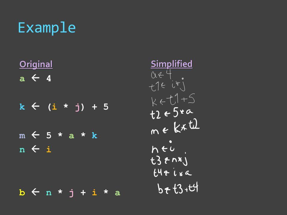Example Original a  4 k  (i * j) + 5 m  5 * a * k n  i b  n * j + i * aSimplified