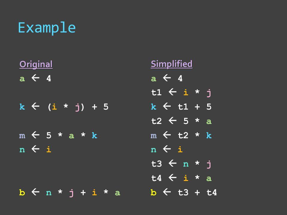 Example Original a  4 k  (i * j) + 5 m  5 * a * k n  i b  n * j + i * aSimplified a  4 t1  i * j k  t1 + 5 t2  5 * a m  t2 * k n  i t3  n * j t4  i * a b  t3 + t4