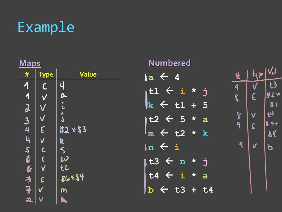 Example MapsNumbered a  4 t1  i * j k  t1 + 5 t2  5 * a m  t2 * k n  i t3  n * j t4  i * a b  t3 + t4 #TypeValue