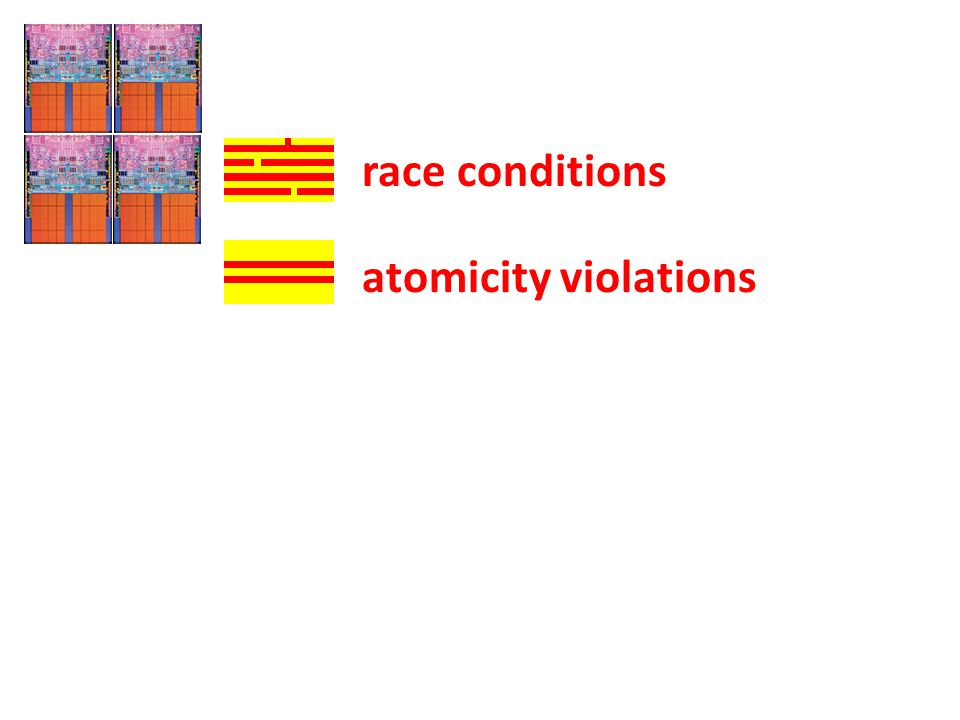 atomicity violations