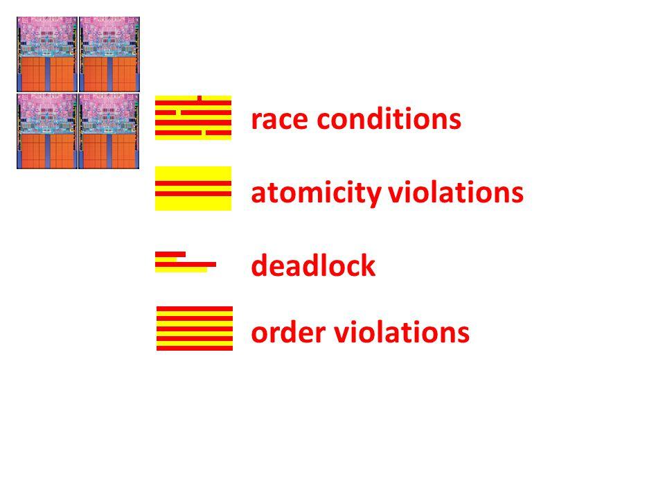 race conditions atomicity violations deadlock order violations