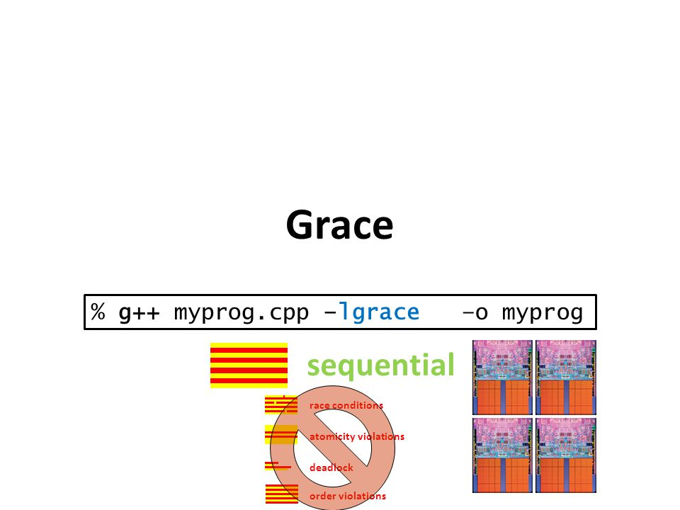 Grace % g++ myprog.cpp –lgrace –o myprog sequential race conditions atomicity violations deadlock order violations