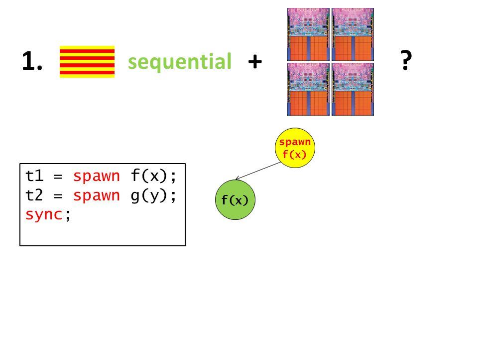 sequential + 1. t1 = spawn f(x); t2 = spawn g(y); sync; f(x) spawn f(x)