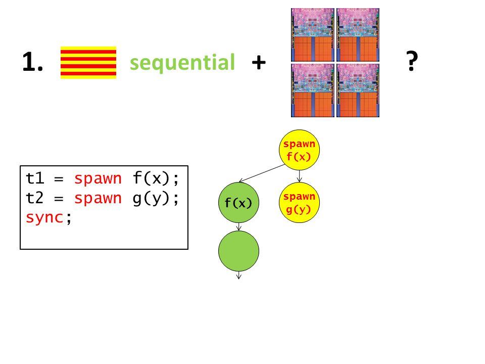 sequential + 1. t1 = spawn f(x); t2 = spawn g(y); sync; f(x) spawn f(x) spawn g(y)