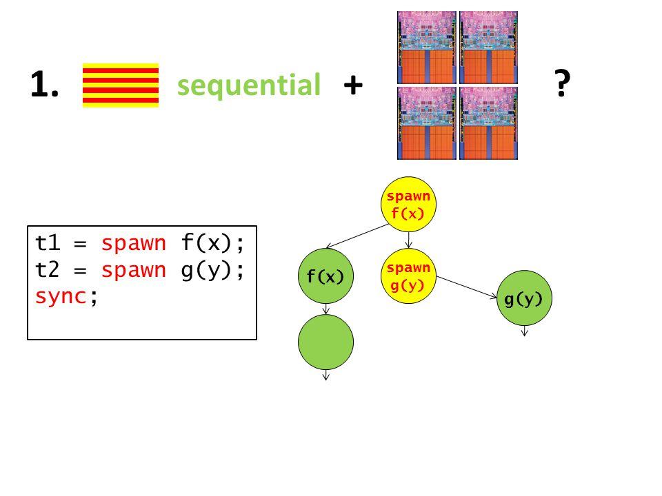 sequential + 1. t1 = spawn f(x); t2 = spawn g(y); sync; f(x) g(y) spawn f(x) spawn g(y)
