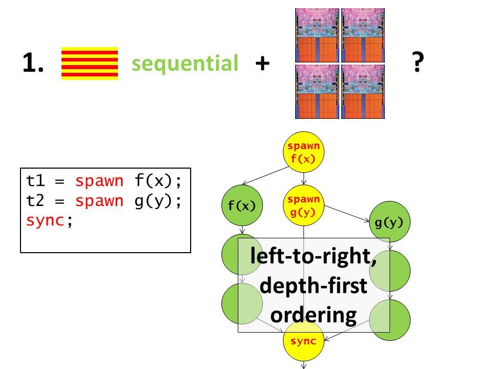 sequential +?1. t1 = spawn f(x); t2 = spawn g(y); sync; f(x) g(y) spawn f(x) spawn g(y) sync left-to-right, depth-first ordering