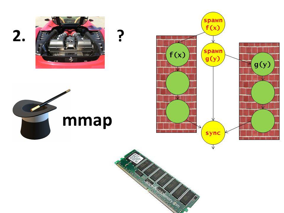 2. f(x) g(y) spawn f(x) spawn g(y) sync mmap