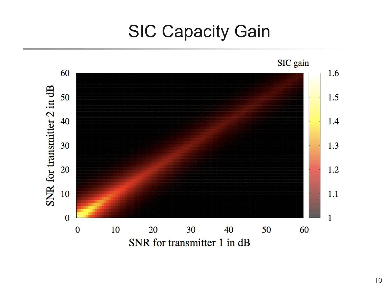 10 SIC Capacity Gain