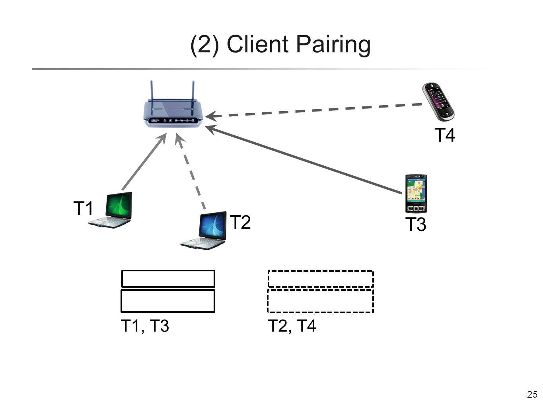 25 (2) Client Pairing T2 T3 T4 T1 T1, T3 T2, T4