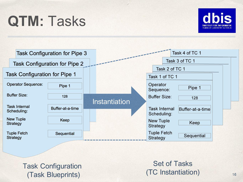 QTM: Tasks 16 Task Configuration (Task Blueprints) Instantiation Set of Tasks (TC Instantiation)