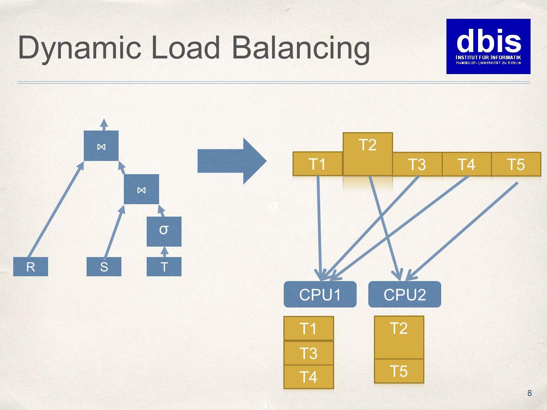 Dynamic Load Balancing 8 CPU1CPU2 RST ⋈ ⋈ σ σ
