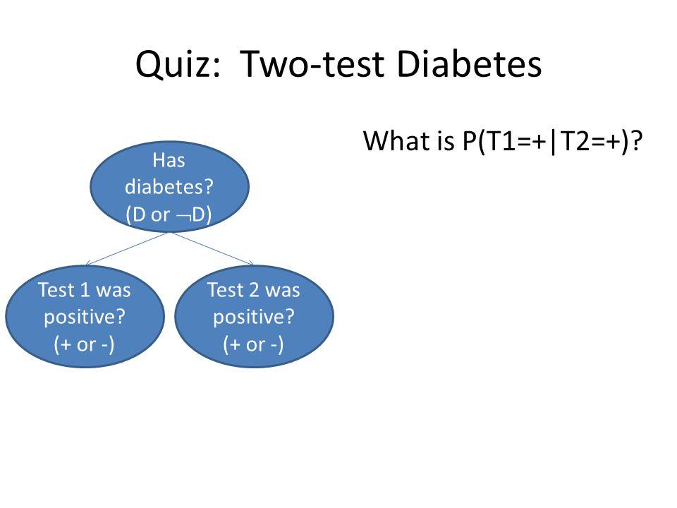 Quiz: Two-test Diabetes What is P(T1=+|T2=+).Has diabetes.