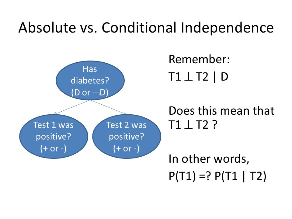 Absolute vs. Conditional Independence Remember: T1  T2 | D Does this mean that T1  T2 .