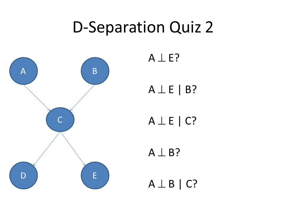 D-Separation Quiz 2 A  E? A  E | B? A  E | C? A  B? A  B | C? C AB DE