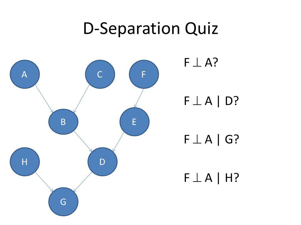 D-Separation Quiz F  A? F  A | D? F  A | G? F  A | H? B AC D F E G H