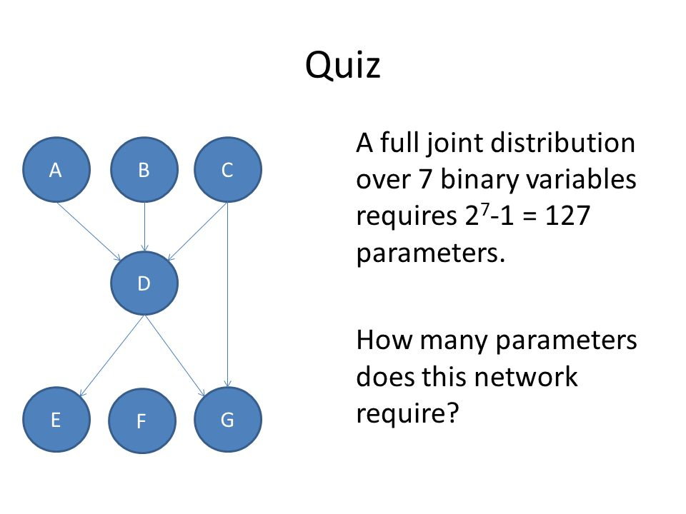 Quiz A full joint distribution over 7 binary variables requires 2 7 -1 = 127 parameters.
