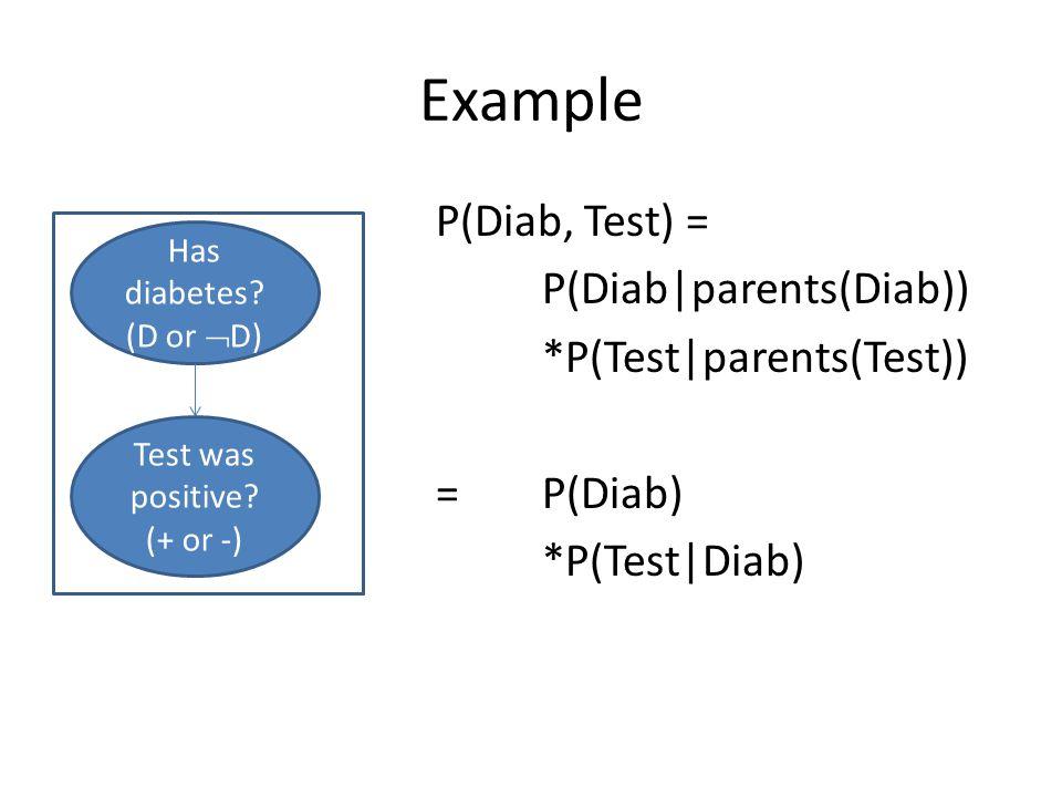 Example P(Diab, Test) = P(Diab|parents(Diab)) *P(Test|parents(Test)) =P(Diab) *P(Test|Diab) Has diabetes? (D or  D) Test was positive? (+ or -)