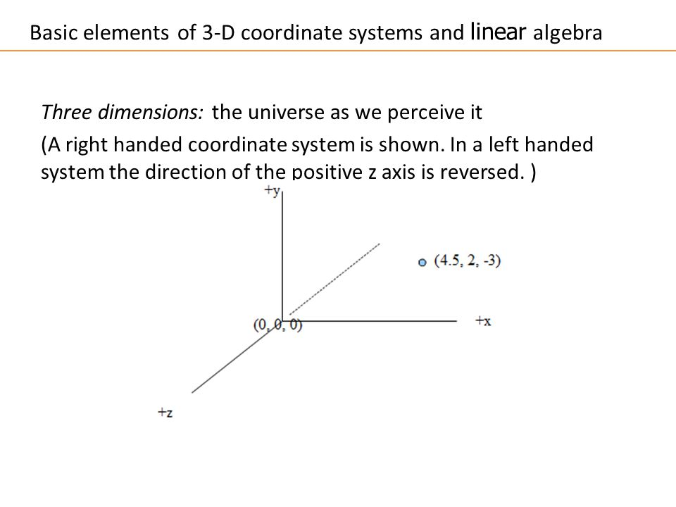 Three dimensions: the universe as we perceive it (A right handed coordinate system is shown. In a left handed system the direction of the positive z a