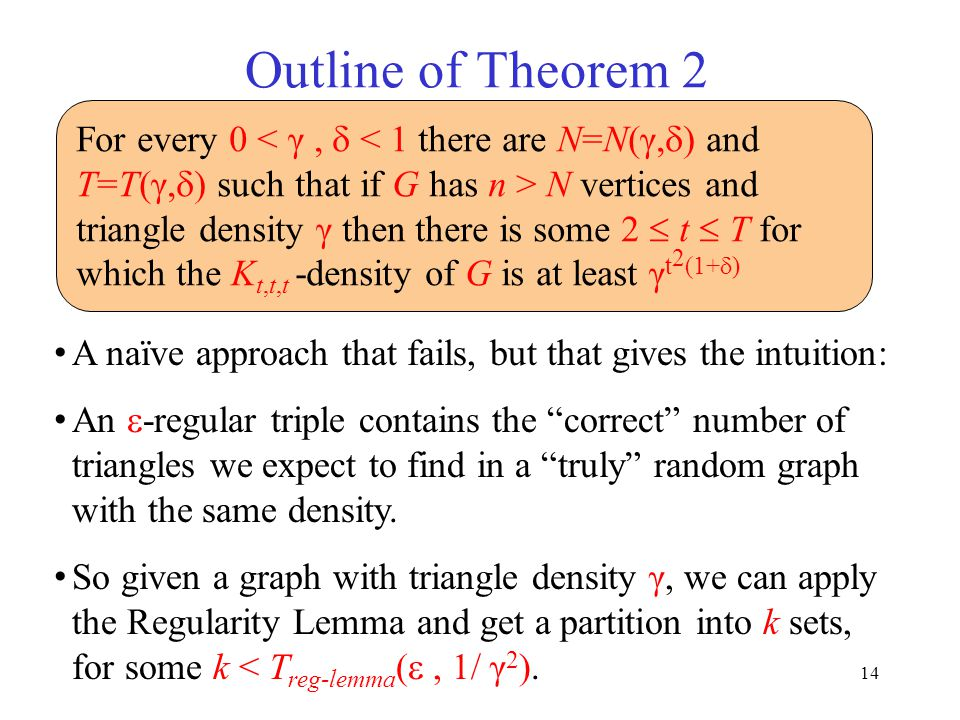 14 Outline of Theorem 2 A naïve approach that fails, but that gives the intuition: An  -regular triple contains the correct number of triangles we expect to find in a truly random graph with the same density.