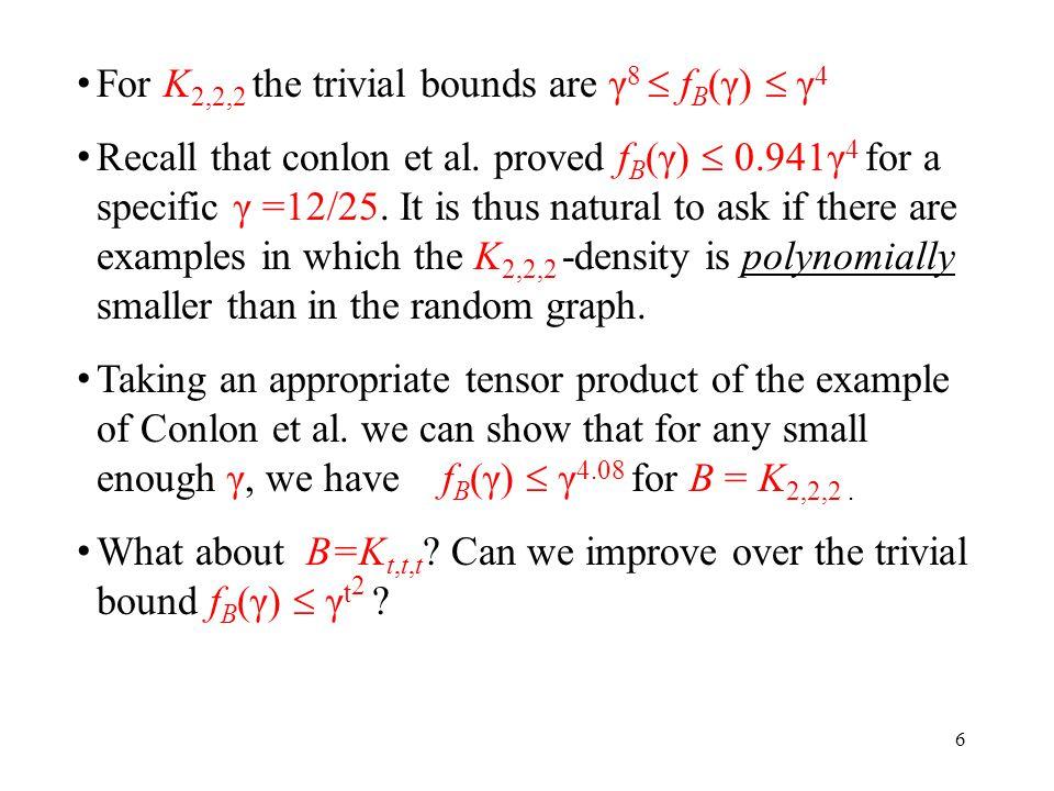 6 For K 2,2,2 the trivial bounds are γ 8  f B (γ)  γ 4 Recall that conlon et al. proved f B (γ)  0.941γ 4 for a specific γ =12/25. It is thus natur