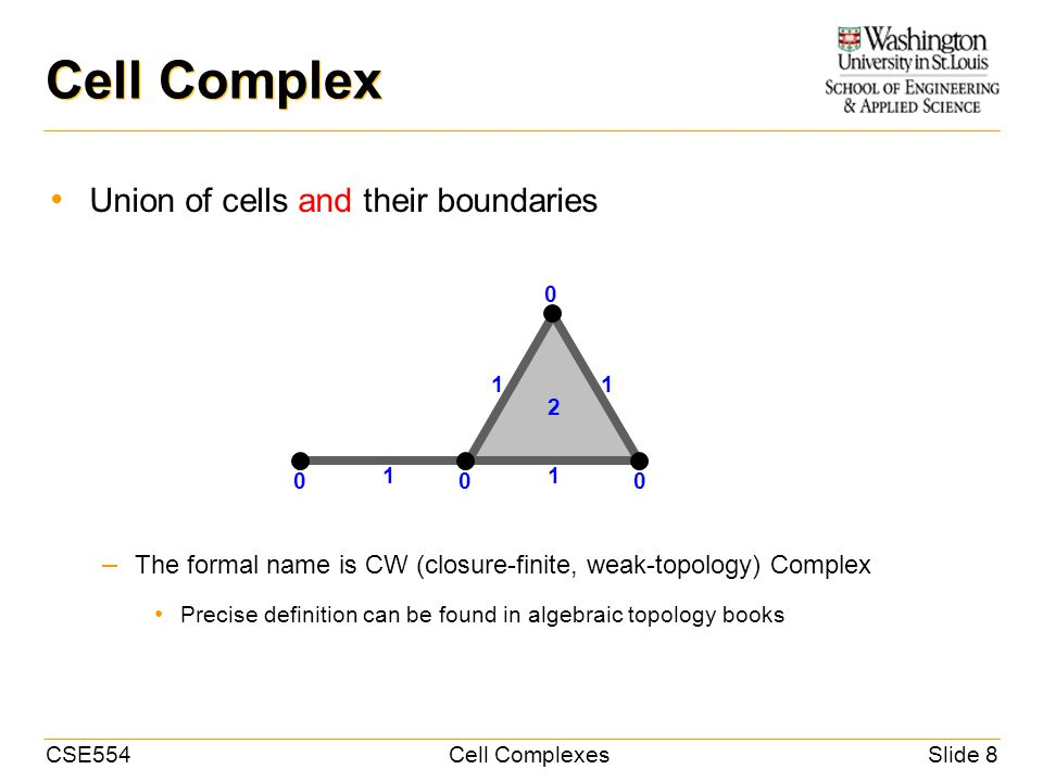 CSE554Cell ComplexesSlide 8 Cell Complex Union of cells and their boundaries – The formal name is CW (closure-finite, weak-topology) Complex Precise definition can be found in algebraic topology books 000 0 11 11 2