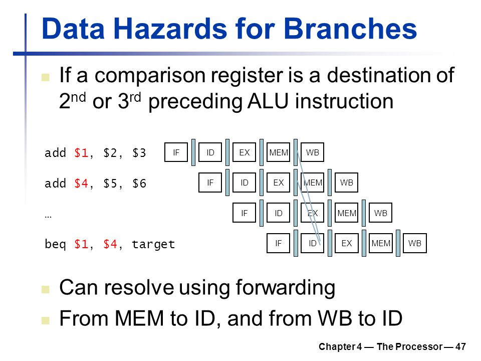 Chapter 4 — The Processor — 47 Data Hazards for Branches If a comparison register is a destination of 2 nd or 3 rd preceding ALU instruction … IFIDEXM