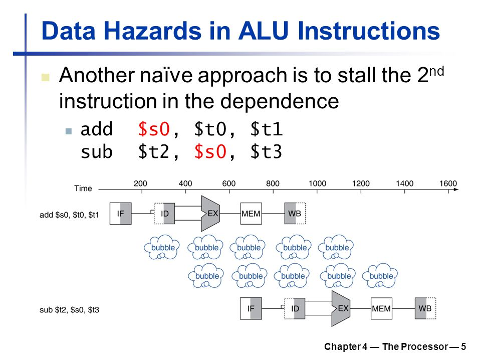Chapter 4 — The Processor — 5 Data Hazards in ALU Instructions Another naïve approach is to stall the 2 nd instruction in the dependence add$s0, $t0,