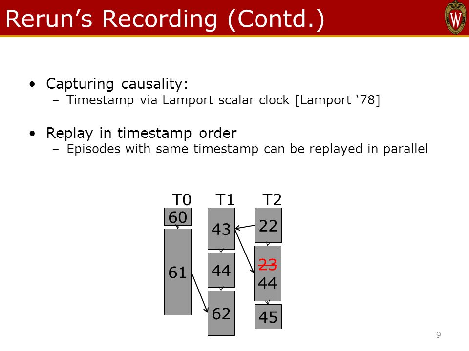 23 Rerun's Recording (Contd.) Capturing causality: –Timestamp via Lamport scalar clock [Lamport '78] Replay in timestamp order –Episodes with same timestamp can be replayed in parallel 43 22 60 61 44 62 23 44 45 T0T1T2 9