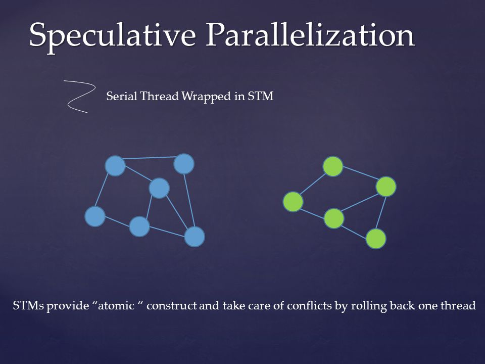 Speculative Parallelization Serial Thread Wrapped in STM STMs provide atomic construct and take care of conflicts by rolling back one thread