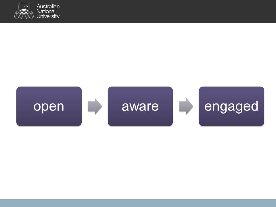 openawareengaged