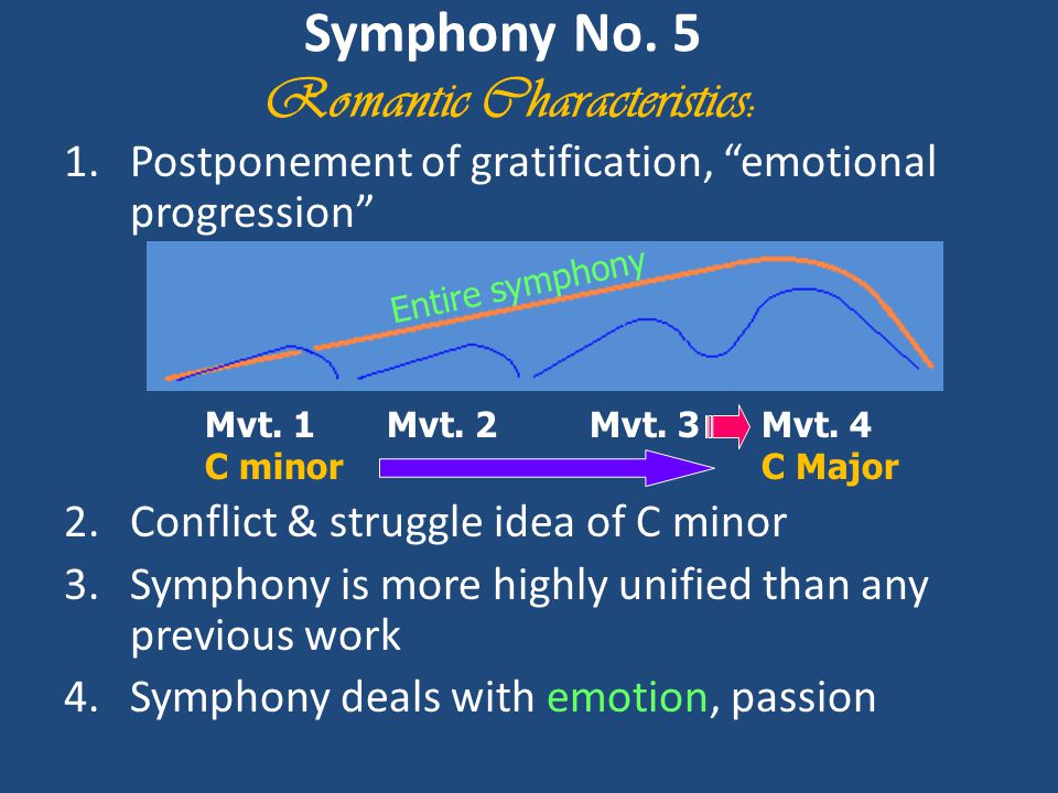 Symphony No. 5, Mvt. 1 This movement is UNIFIED like no earlier piece had ever been unified! ExpositionDevelopmentRecapitulationCoda T1 B T2 CTT1 B T2
