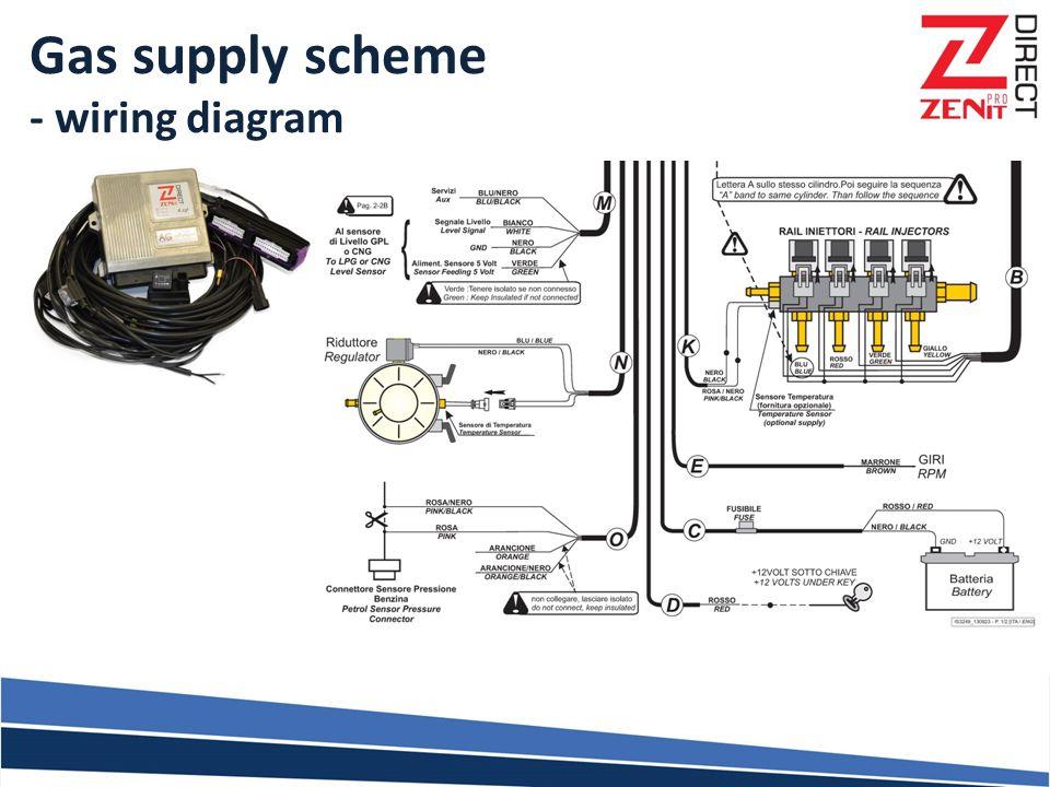 Gas supply scheme - wiring diagram