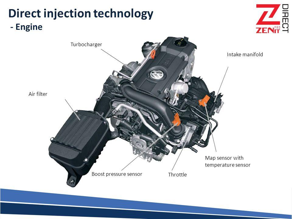 Direct injection technology - Engine Air filter Boost pressure sensor Throttle Map sensor with temperature sensor Turbocharger Intake manifold