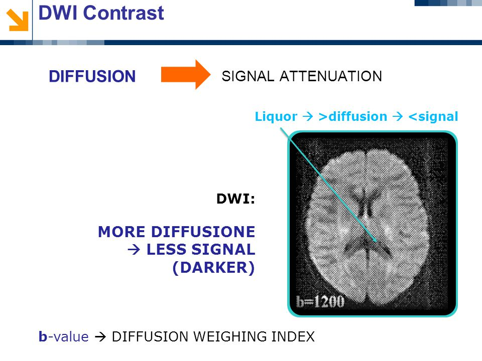 DWI Contrast DWI: MORE DIFFUSIONE  LESS SIGNAL (DARKER) b-value  DIFFUSION WEIGHING INDEX Liquor  >diffusion  <signal SIGNAL ATTENUATION DIFFUSION