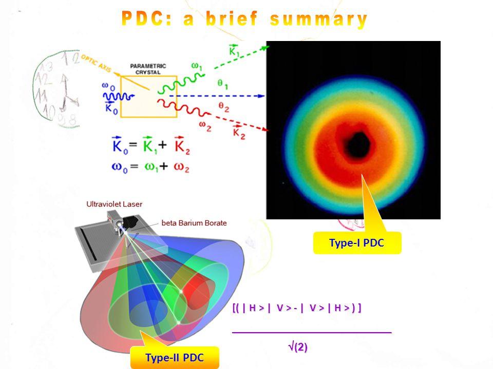 Type-I PDC Type-II PDC [( | H > | V > - | V > | H > ) ] __________________________  ( 2)  ( 2)