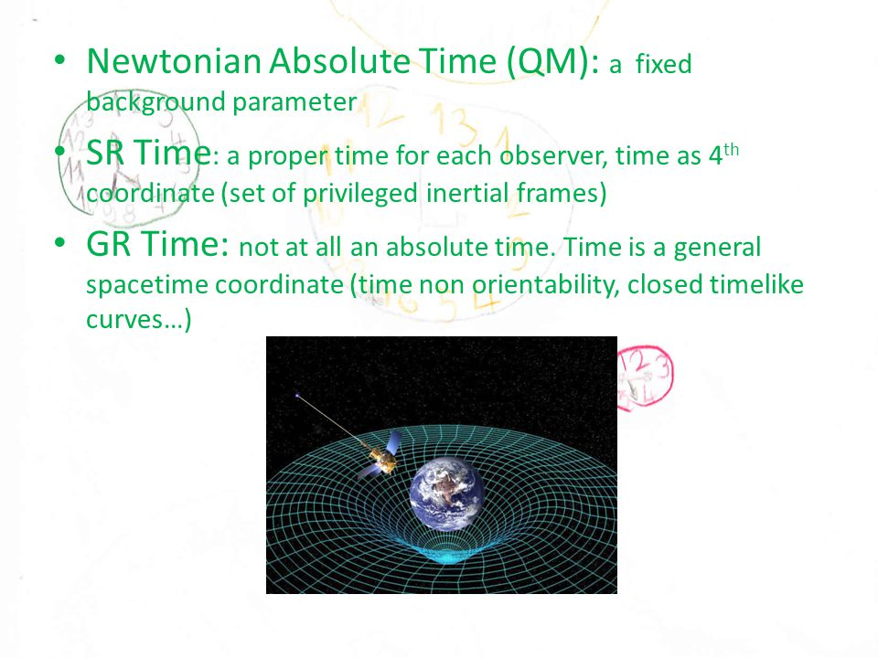 Newtonian Absolute Time (QM): a fixed background parameter SR Time : a proper time for each observer, time as 4 th coordinate (set of privileged inertial frames) GR Time: not at all an absolute time.