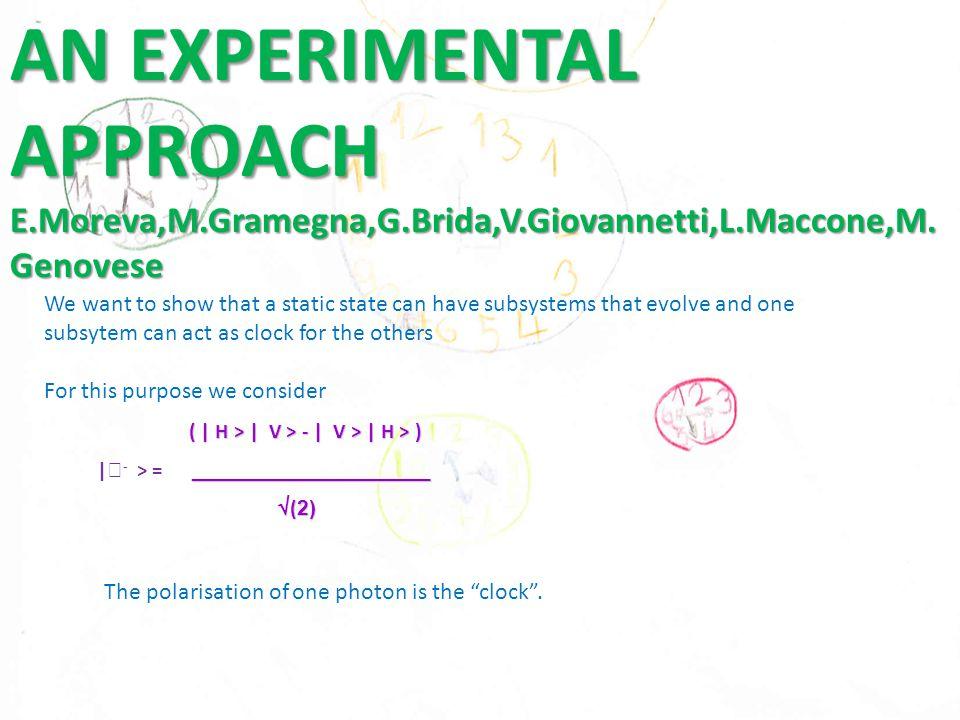 AN EXPERIMENTAL APPROACH E.Moreva,M.Gramegna,G.Brida,V.Giovannetti,L.Maccone,M.