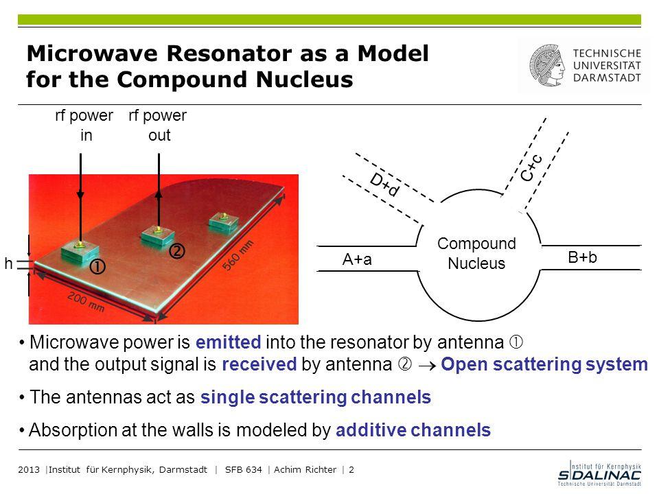 Typical Transmission Spectrum Transmission measurements: relative power from antenna a → b 2013 |Institut für Kernphysik, Darmstadt | SFB 634 | Achim Richter | 3