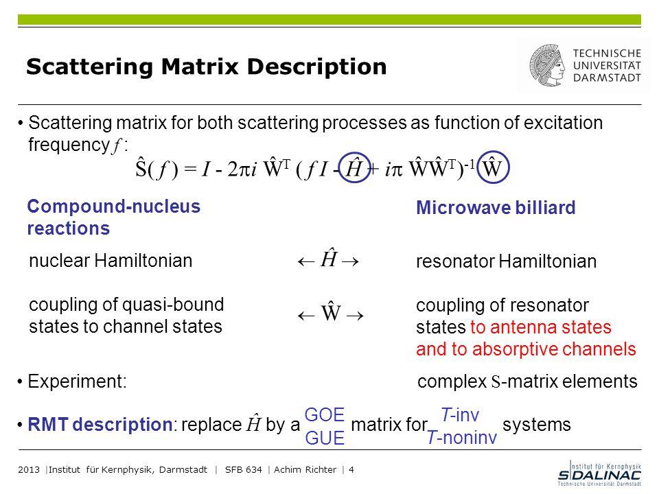 Spectra of S -Matrix Elements in the Ericson Regime 2013 |Institut für Kernphysik, Darmstadt | SFB 634 | Achim Richter | 25
