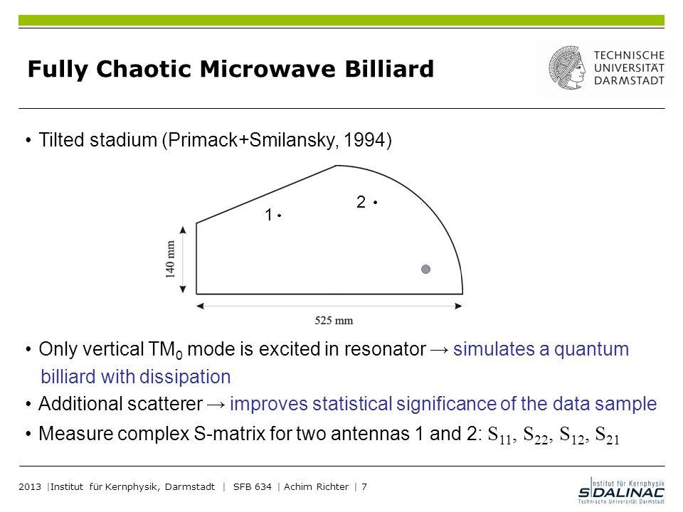 T-Violation Parameter ξ Largest value of T-violation parameter achieved is ξ ≃ 0.3 Published in Phys.