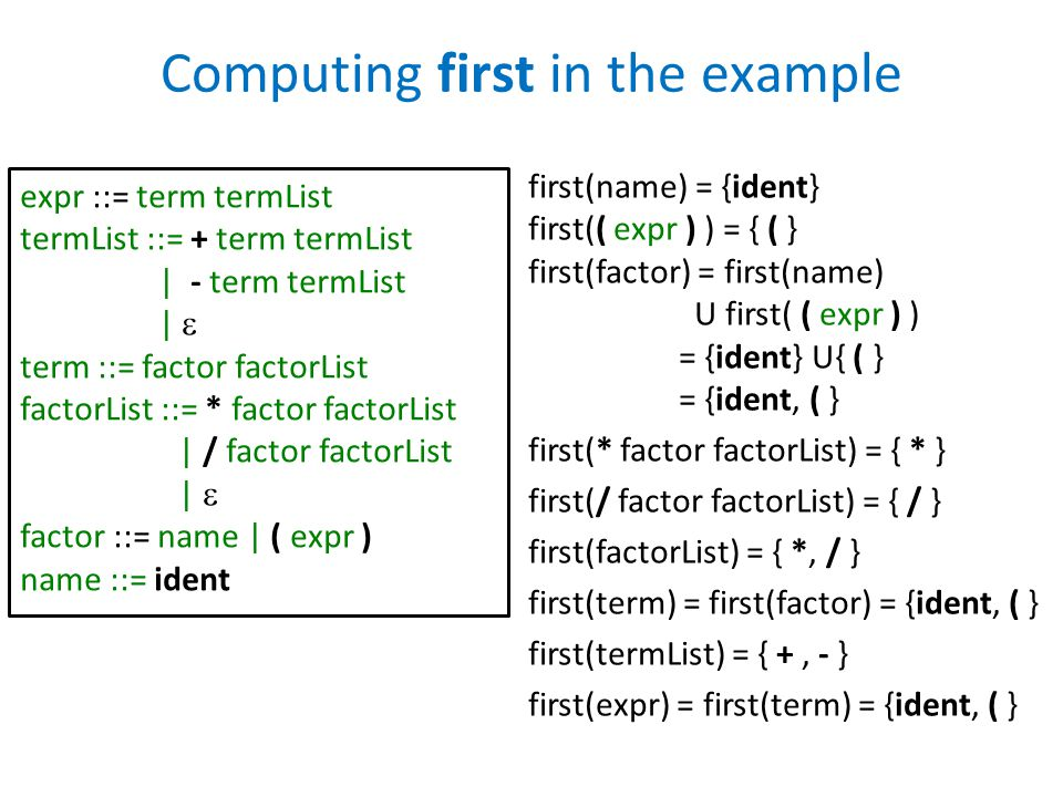 Computing first in the example expr ::= term termList termList ::= + term termList | - term termList |  term ::= factor factorList factorList ::= * f