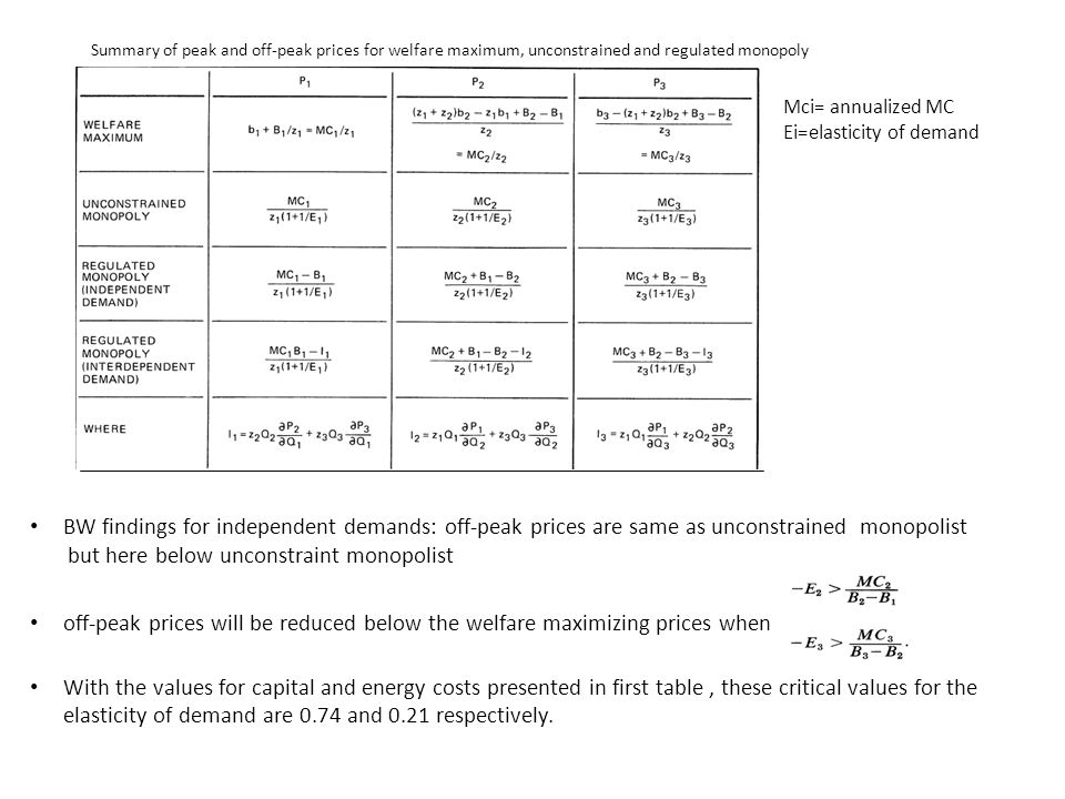 Summary of peak and off-peak prices for welfare maximum, unconstrained and regulated monopoly Mci= annualized MC Ei=elasticity of demand BW findings for independent demands: off-peak prices are same as unconstrained monopolist but here below unconstraint monopolist off-peak prices will be reduced below the welfare maximizing prices when With the values for capital and energy costs presented in first table, these critical values for the elasticity of demand are 0.74 and 0.21 respectively.