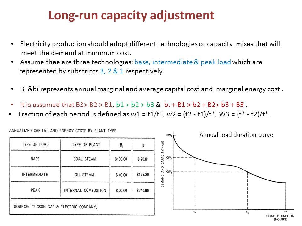 Long-run capacity adjustment Fraction of each period is defined as w1 = t1/t*, w2 = (t2 - t1)/t*, W3 = (t* - t2)/t*. Electricity production should ado