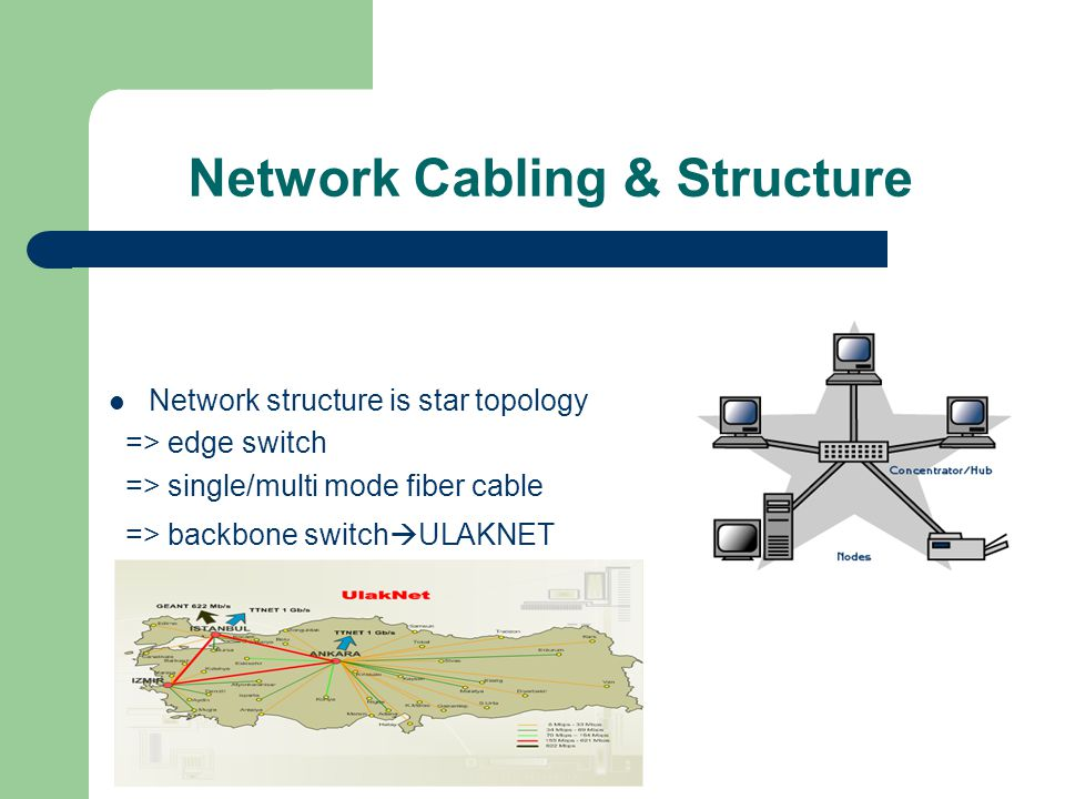 Network Cabling & Structure Network structure is star topology => edge switch => single/multi mode fiber cable => backbone switch  ULAKNET