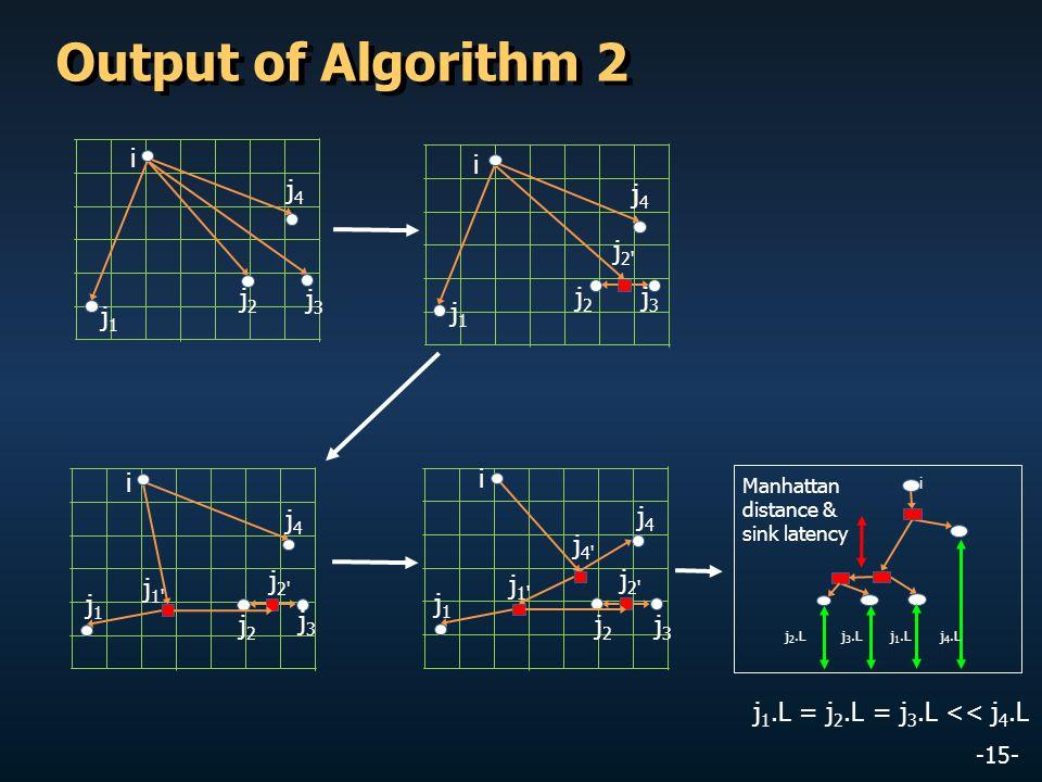 -15- Output of Algorithm 2 i j1j1 j2j2 j3j3 j4j4 j 1.L = j 2.L = j 3.L << j 4.L i j1j1 j2j2 j3j3 j4j4 j 2' i j1j1 j2j2 j3j3 j4j4 j 1' i j1j1 j2j2 j3j3