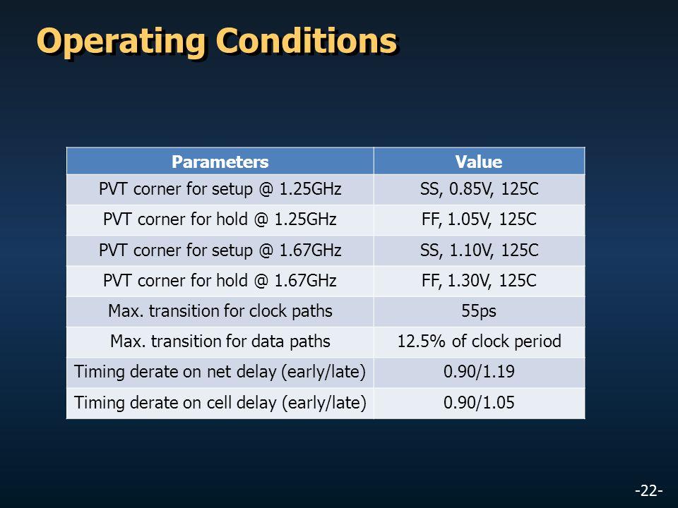 -22- Operating Conditions ParametersValue PVT corner for setup @ 1.25GHzSS, 0.85V, 125C PVT corner for hold @ 1.25GHzFF, 1.05V, 125C PVT corner for se